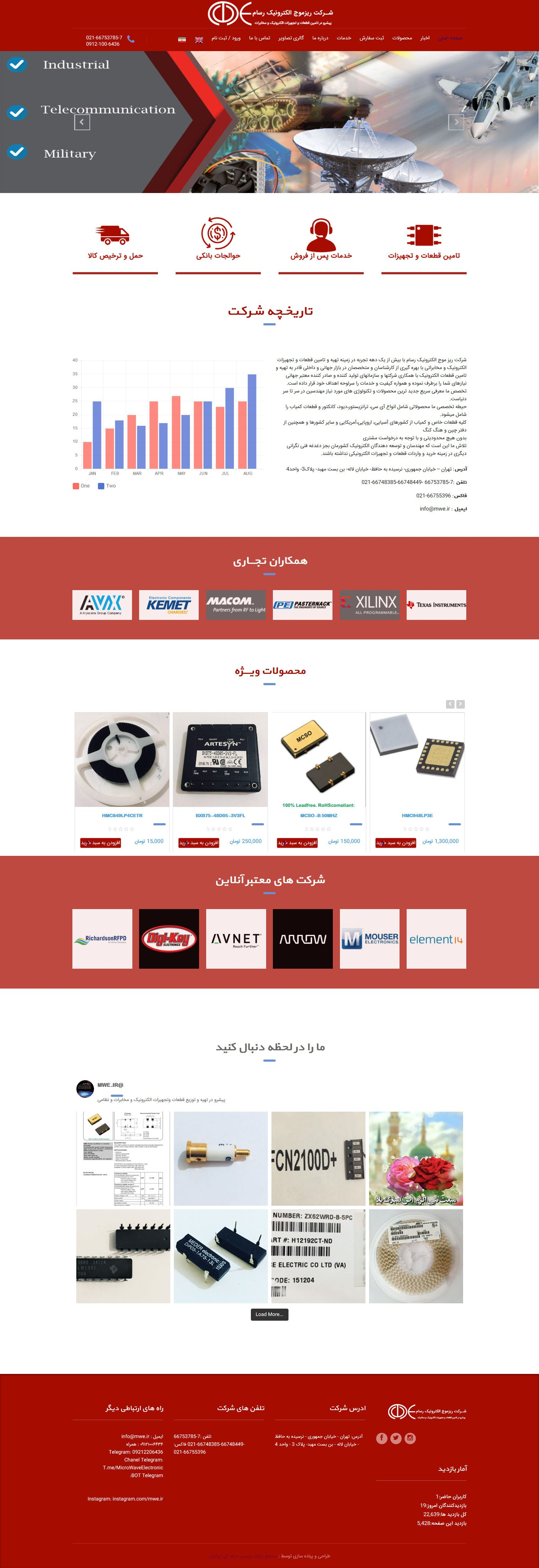 صفحه اصلی سایت شرکت ریز موج الکترونیک رسام