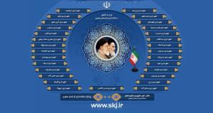 پرتال جامع شهرداری های خراسان جنوبی