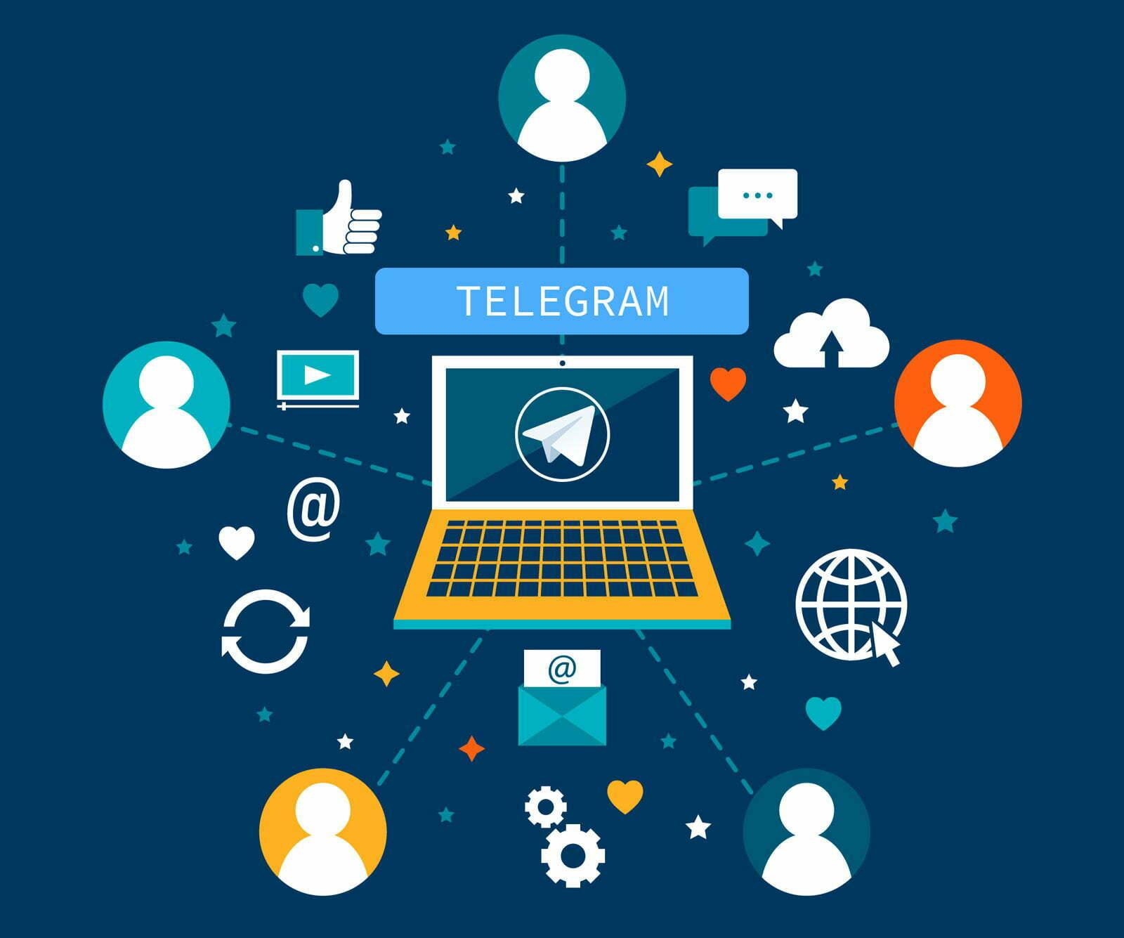 تبلیغات در کانال های تلگرامی
