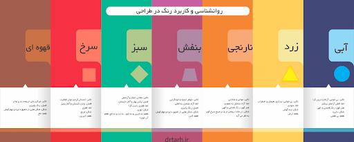 تاثیر رنگ ای متفاوت در طراحی سایت