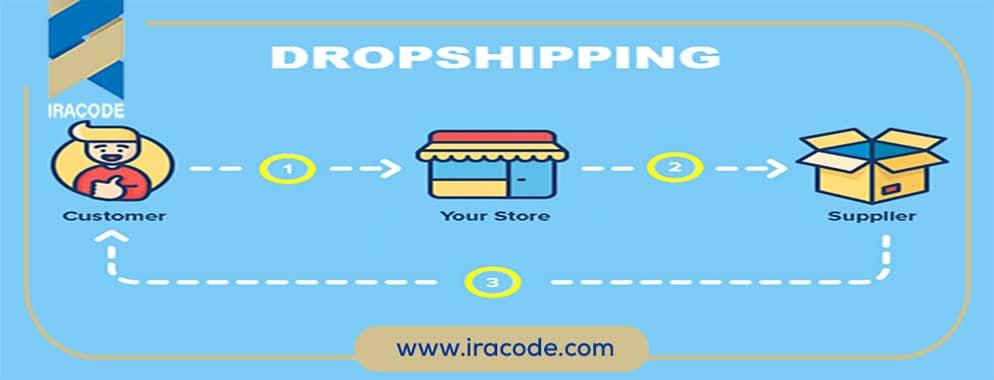 فروشگاه اینترنتی هلند در قالب دراپ شاپینگ (Drop Shoping)