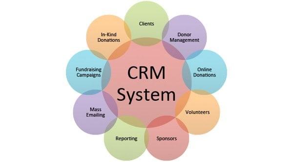 نرم¬افزار CRM چگونه باعث بهبود کسب¬وکار شما می¬شود؟