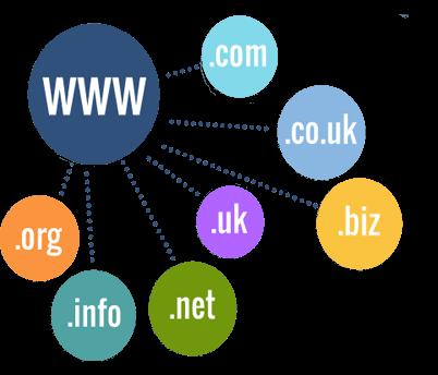 خرید هاست و دامین در طراحی سایت اختصاصی
