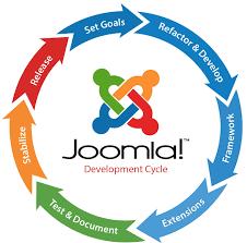 6 مرحله طراحی سایت فروشگاهی با جوملا