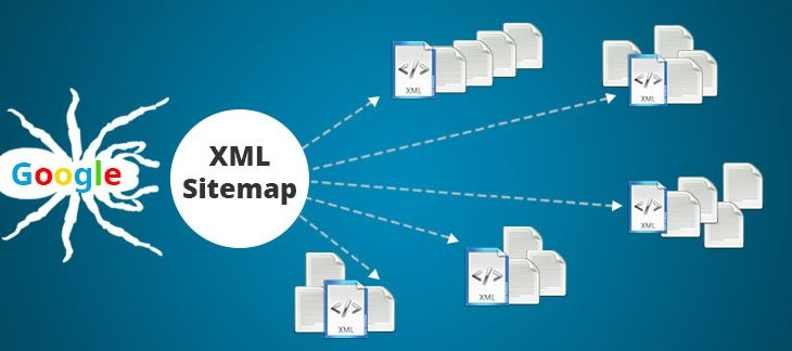 نقشه سایت XML چیست و چه نقشی در سئو سایت دارد؟