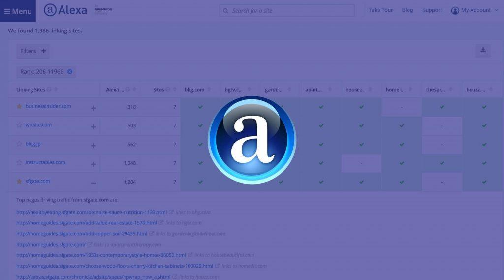 استفاده از تکنیک های موثر در بهینه سازی رتبه سایت